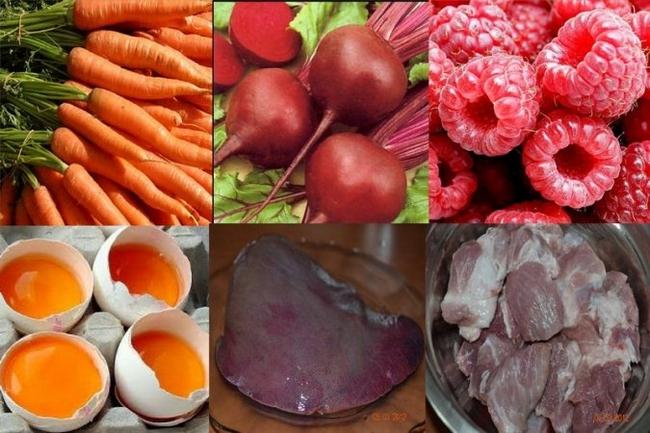 Запрещенные продукты при высоком гемоглобине